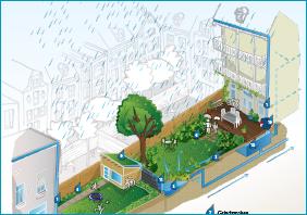 Het regent vaker en harder en jouw tuin kan dit niet aan